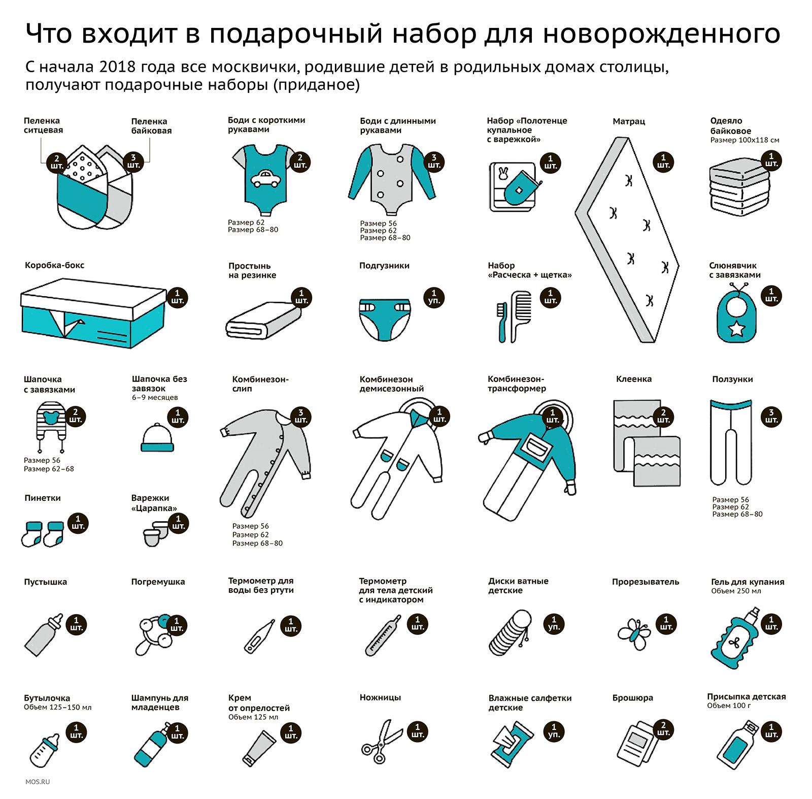 Медицинский полис Москва Бибирево и больничный лист